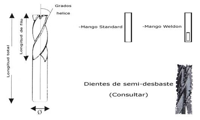 fresas_frontales_de_material_duro
